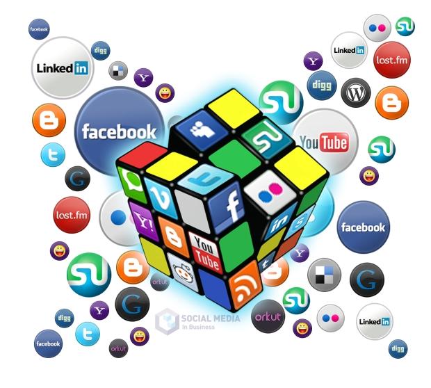 The social media tool dilemna